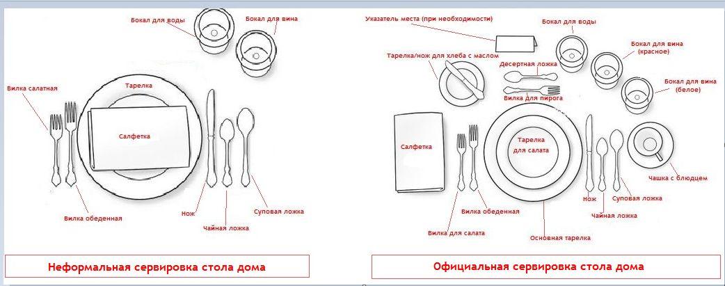 Картинки сервировки стола к ужину